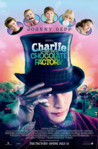 Charlie and the Chocolate Factory Book Vs Movie Review by kids Bookosmia